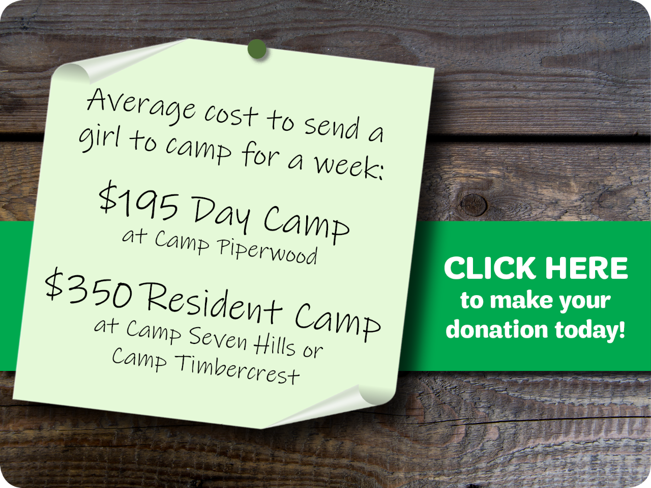 camp costs